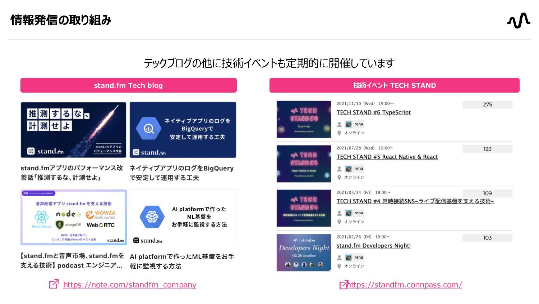 チーム構成 メンバーの約6〜7割は、 プロダクトの開発に関わっています。  特にエンジニ...
