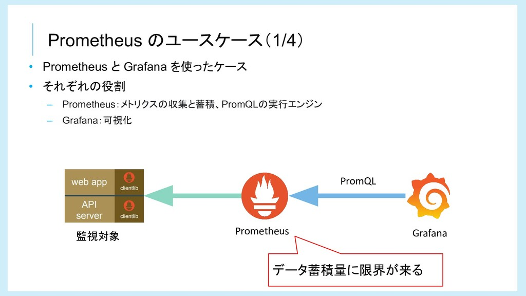 Prometheus のユースケース(1/4) • Prometheus と Grafana ...