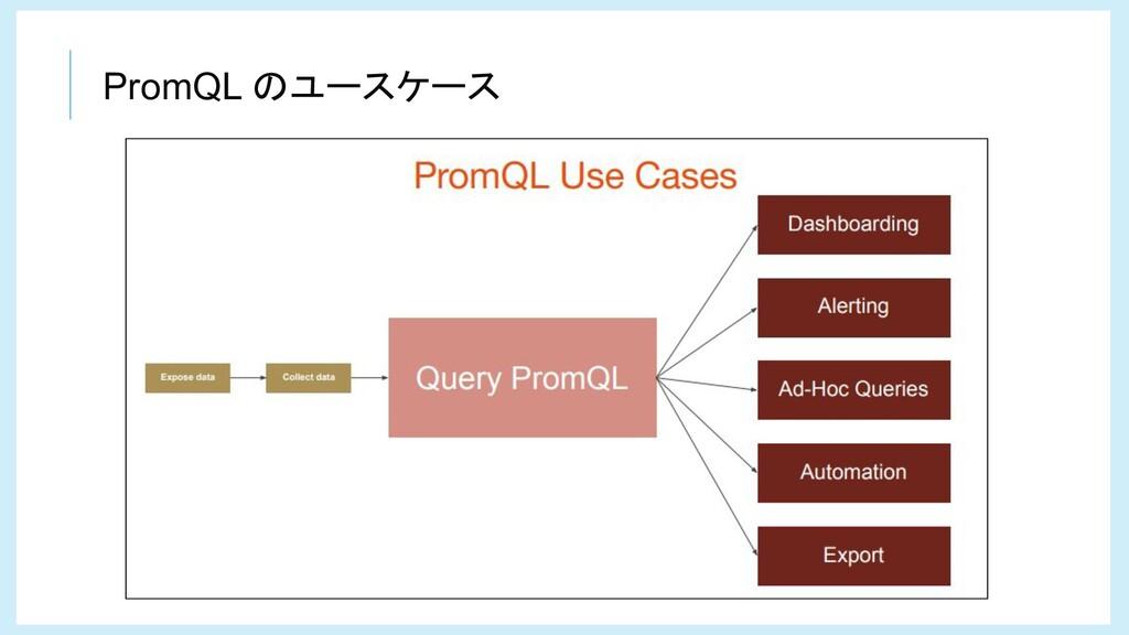 PromQL のユースケース
