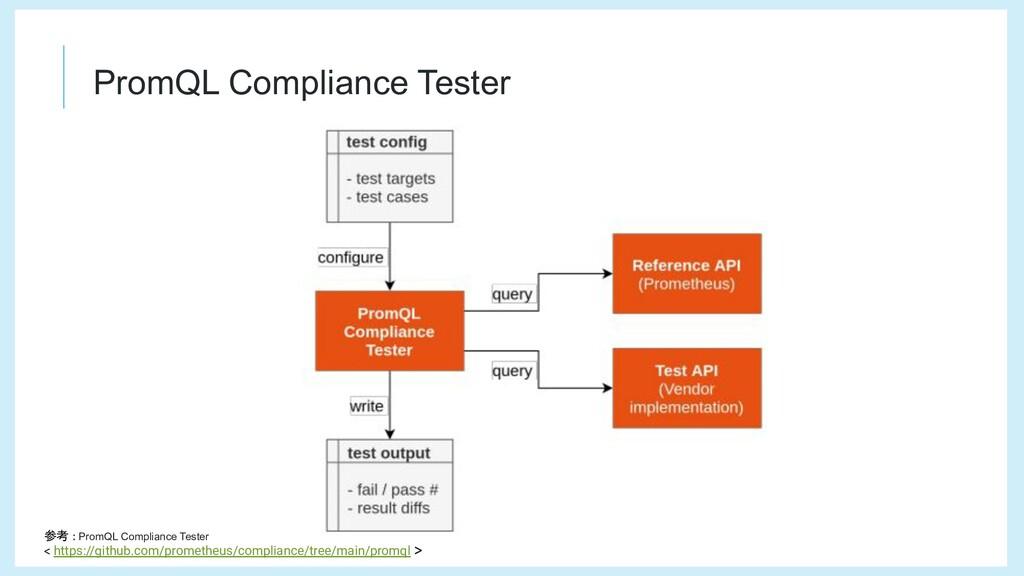 PromQL Compliance Tester 参考 : PromQL Compliance...