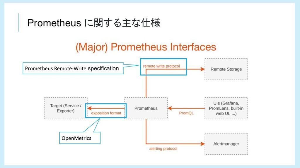 OpenMetrics Prometheus Remote-Write specificati...
