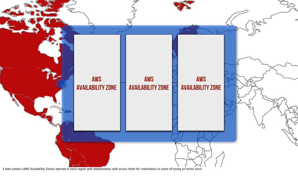 AWS Availability Zone AWS Availability Zone AWS...