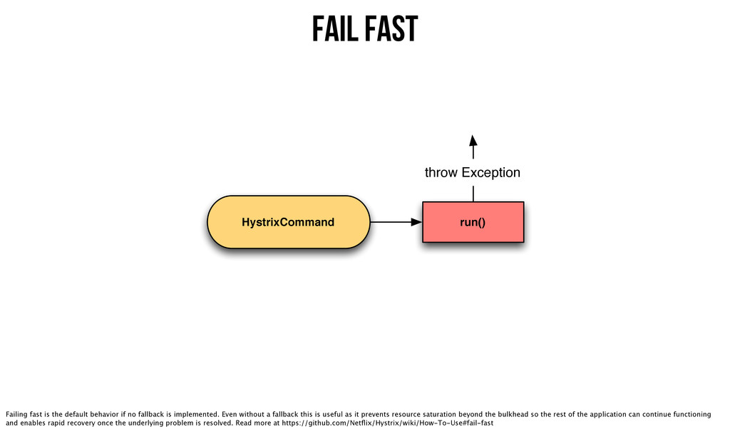 HystrixCommand run() throw Exception Fail Fast ...