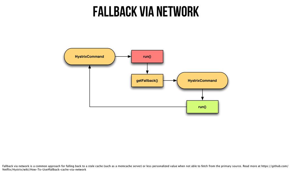 HystrixCommand run() getFallback() HystrixComma...