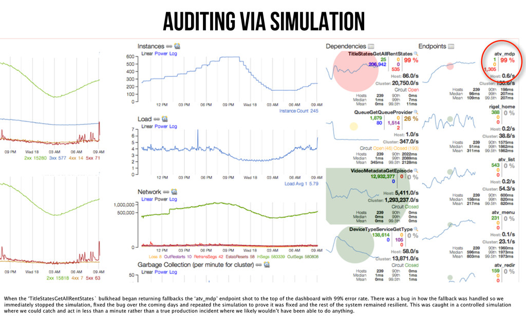 Auditing via Simulation When the 'TitleStatesGe...
