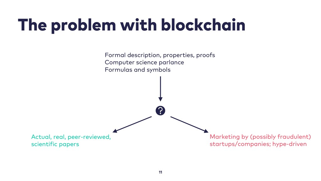 The problem with blockchain 11 Formal descripti...