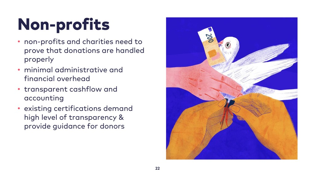 Non-profits 22 • non-profits and charities need...