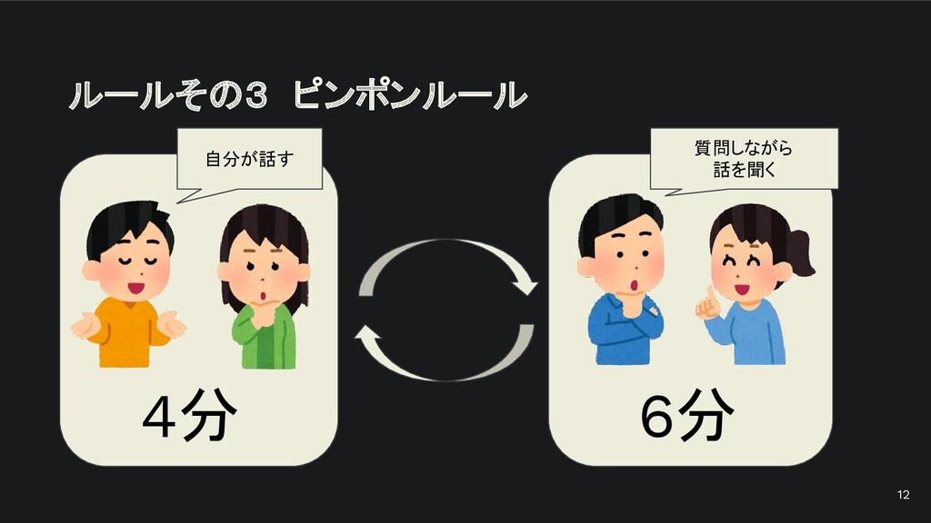 ルールその3 ピンポンルール 12 6分 4分 自分が話す 質問しながら 話を聞く