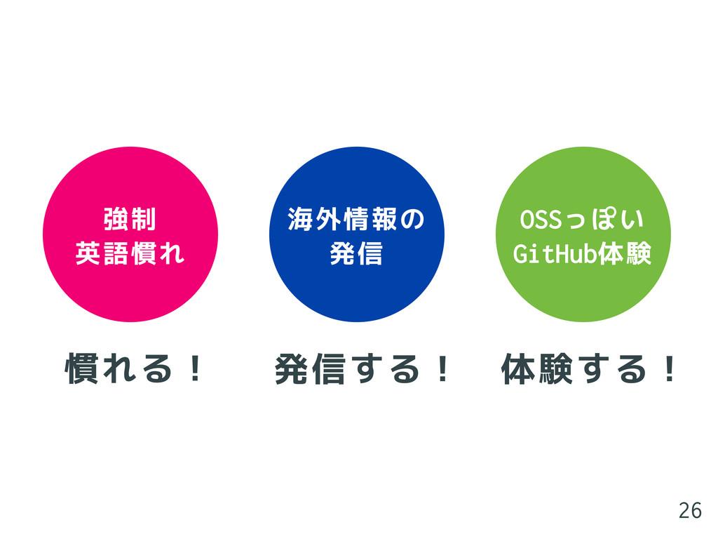 強制 英語慣れ 海外情報の 発信 OSSっぽい GitHub体験 26 慣れる! 発信する! ...