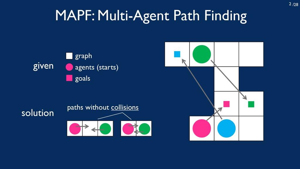 /28 2 MAPF: Multi-Agent Path Finding given agen...