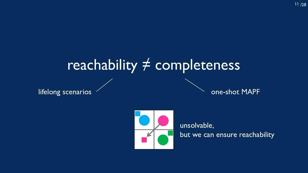 /28 11 one-shot MAPF reachability ≠ completenes...