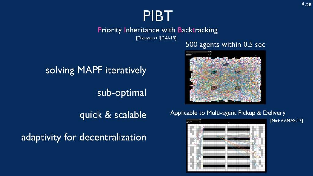 /28 4 PIBT Priority Inheritance with Backtracki...