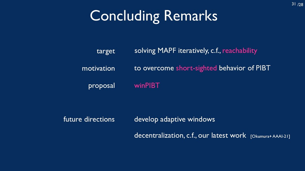 /28 31 Concluding Remarks develop adaptive wind...