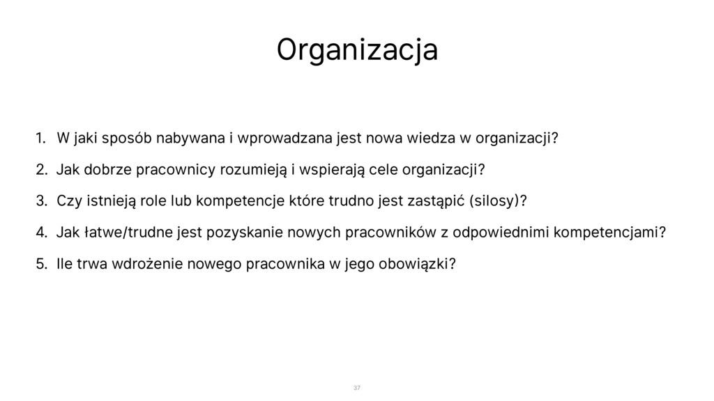 Organizacja 1. W jaki sposób nabywana i wprowad...