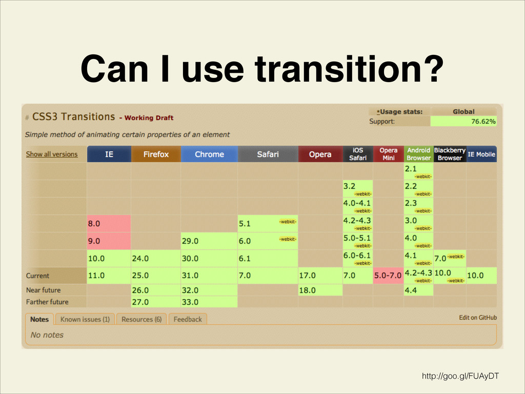 Can I use transition? http://goo.gl/FUAyDT