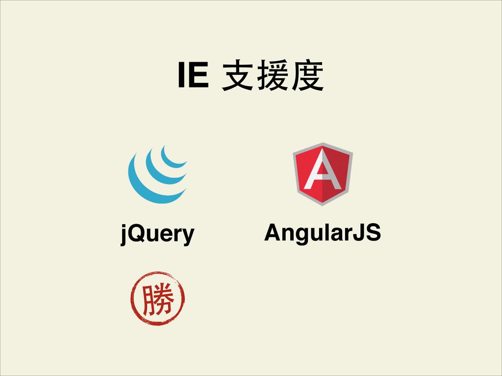 jQuery AngularJS 勝 IE ⽀支援度