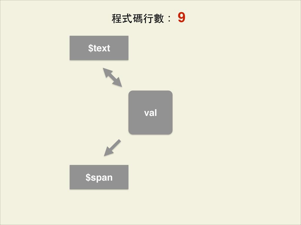 val $span $text 程式碼⾏行數: 9