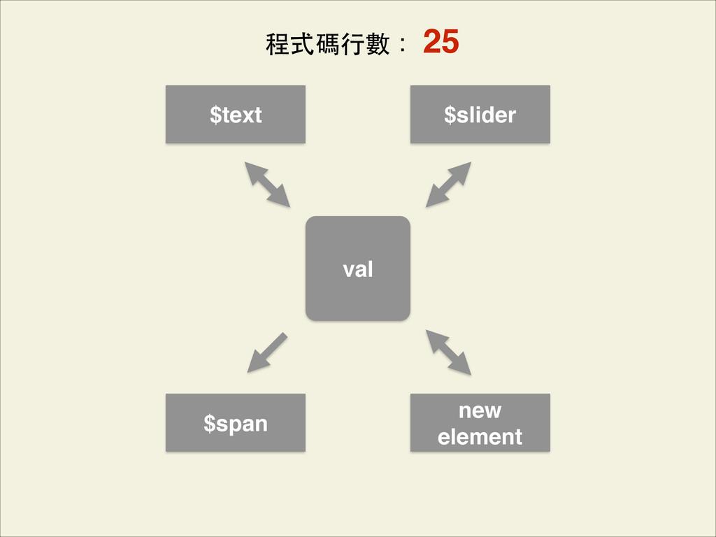 val $span $text new element $slider 程式碼⾏行數: 25