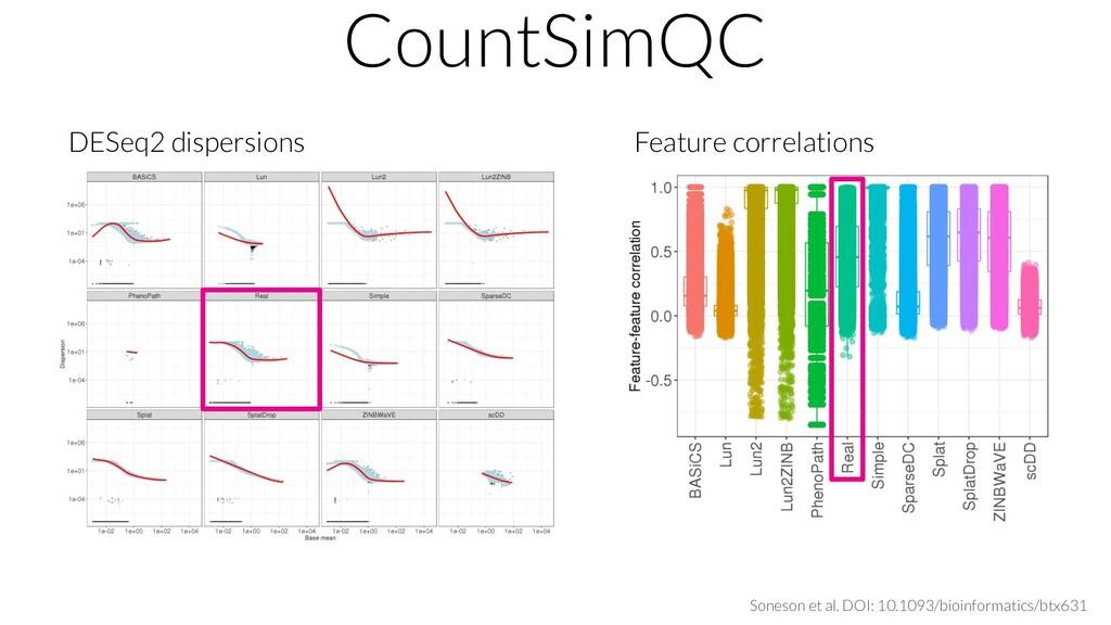 CountSimQC DESeq2 dispersions Feature correlati...