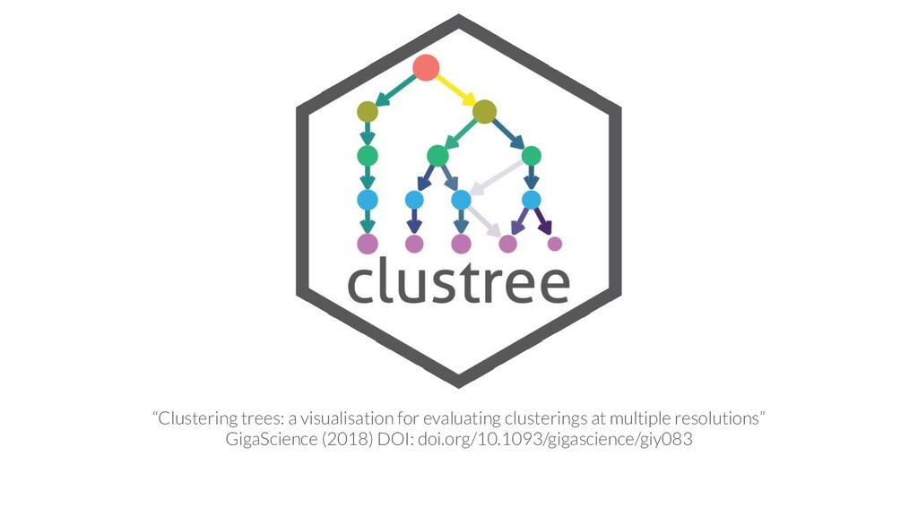 """Clustering trees: a visualisation for evaluati..."