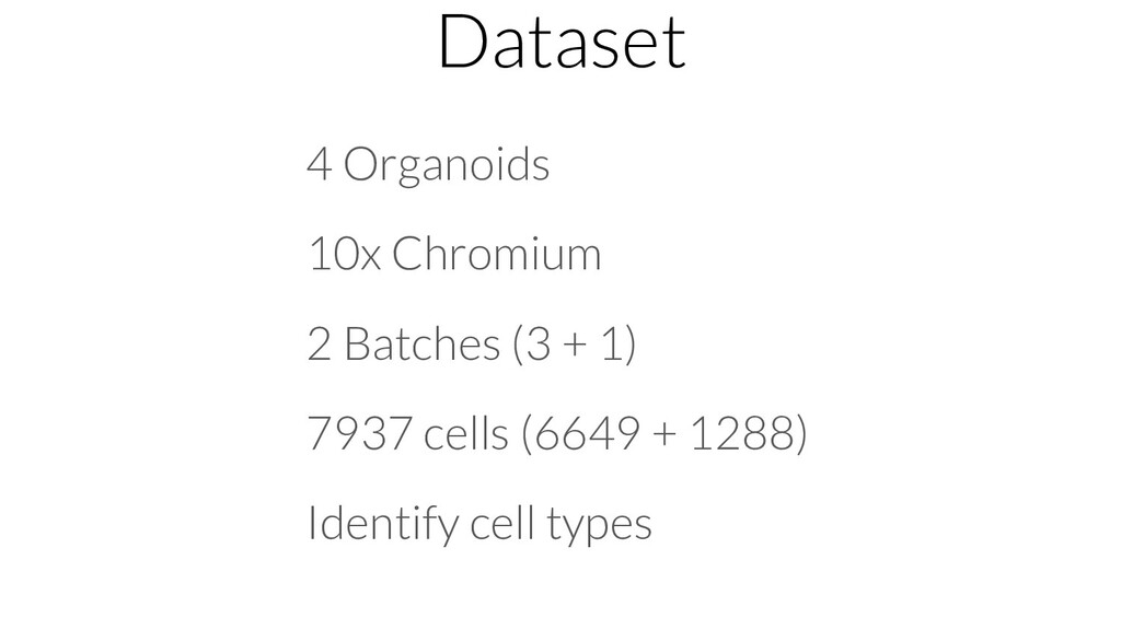 Dataset 4 Organoids 10x Chromium 2 Batches (3 +...