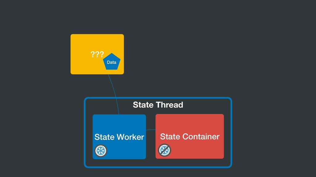 State Thread State Worker ??? State Container D...