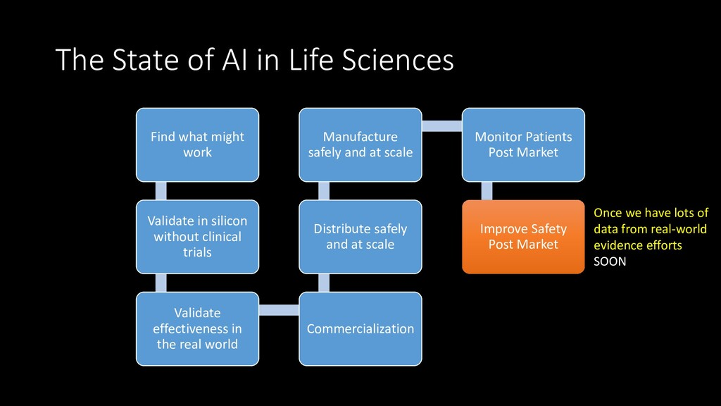 The State of AI in Life Sciences Find what migh...