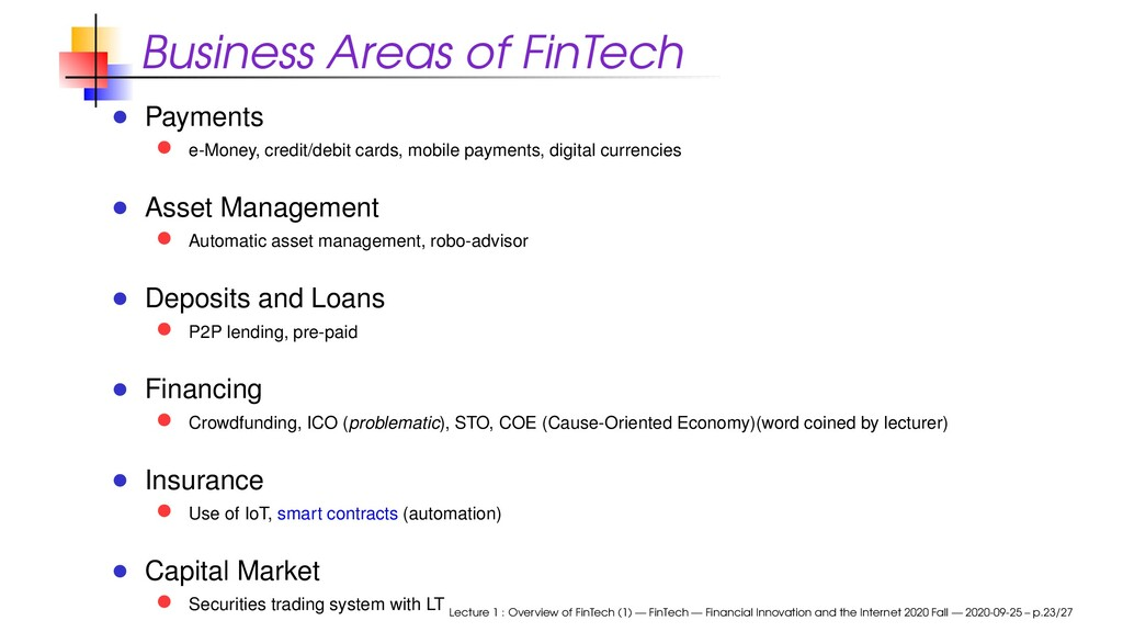 Business Areas of FinTech Payments e-Money, cre...