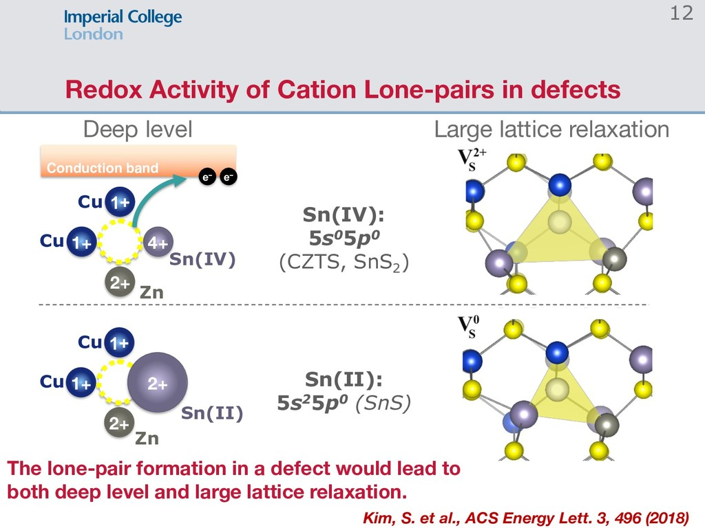 Redox Activity of Cation Lone-pairs in defects ...