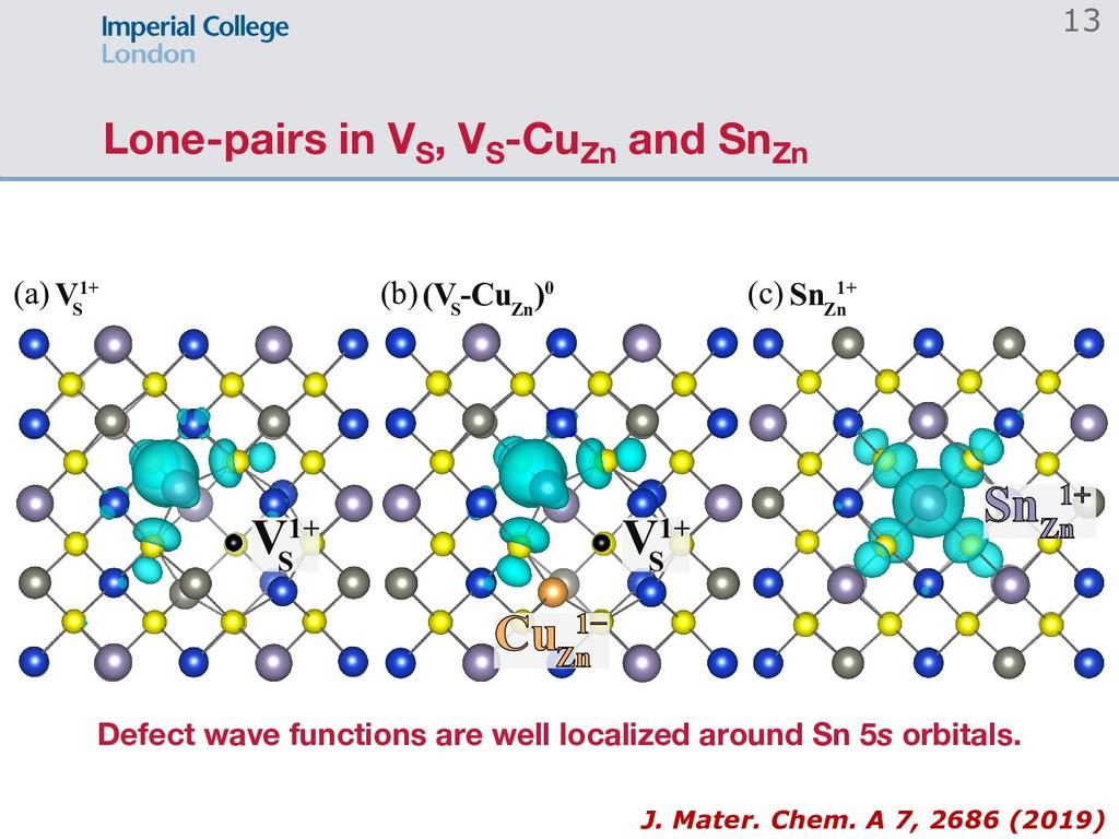 Lone-pairs in VS , VS -CuZn and SnZn V S 1+ V S...