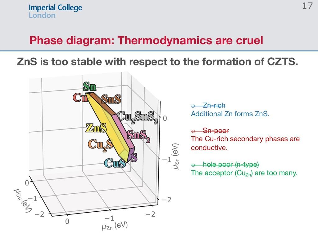 Phase diagram: Thermodynamics are cruel Ag 8 Sn...