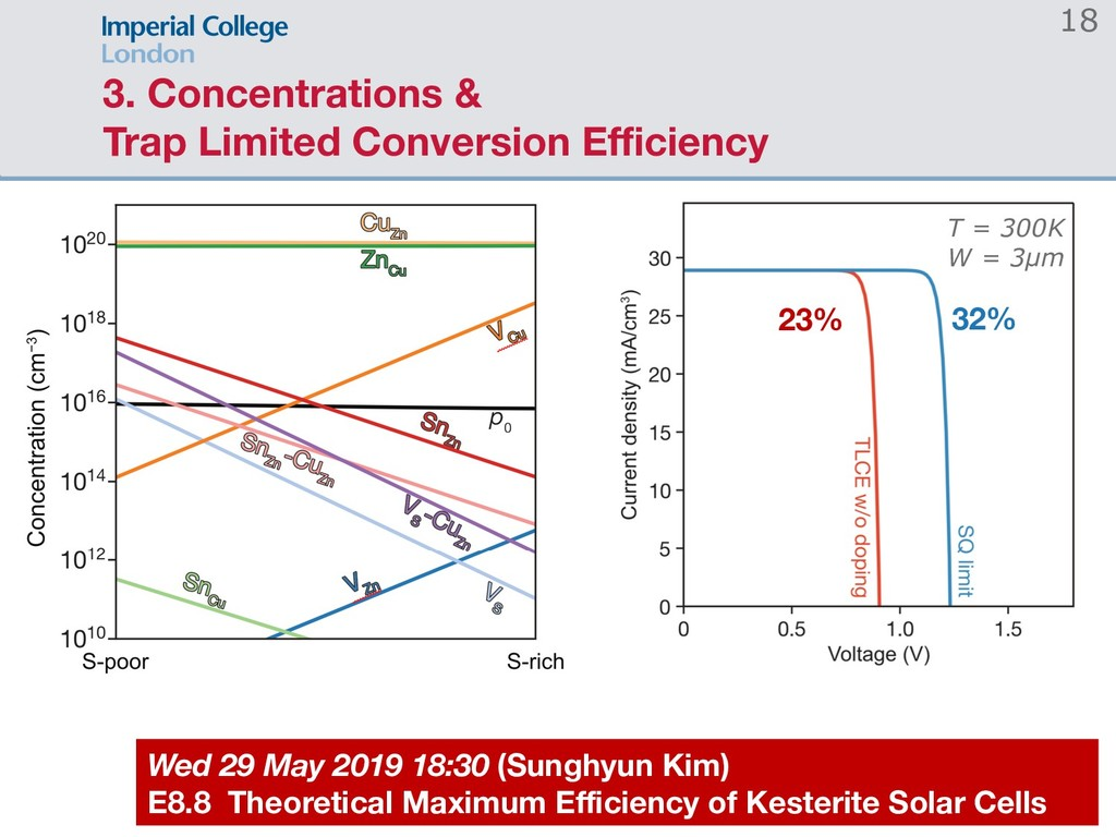 3. Concentrations & Trap Limited Conversion Eff...