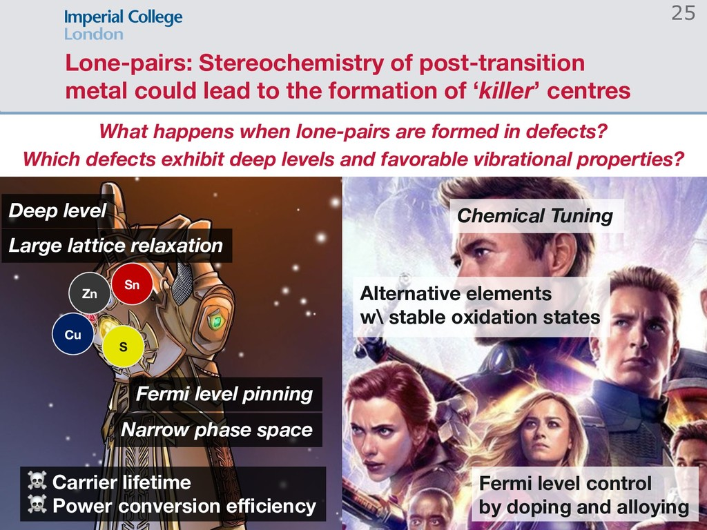 Lone-pairs: Stereochemistry of post-transition ...