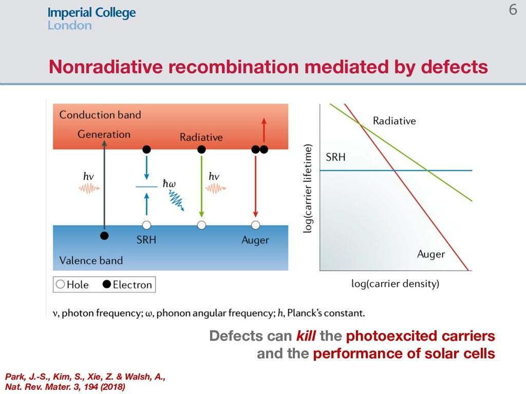 Nonradiative recombination mediated by defects ...