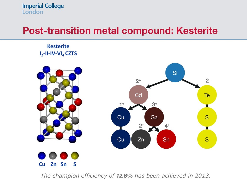 Post-transition metal compound: Kesterite The c...