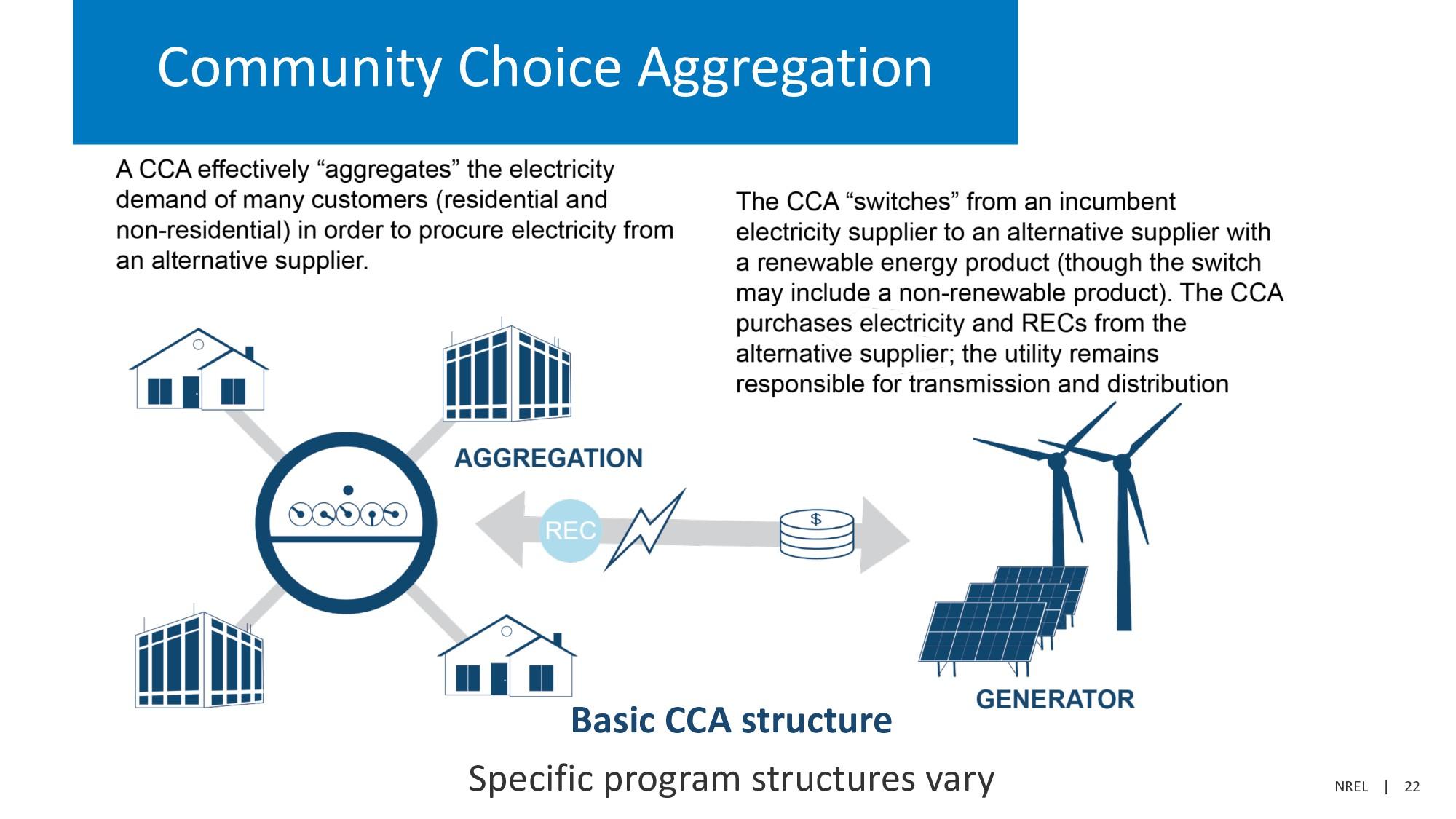 NREL   22 Community Choice Aggregation Basic CC...