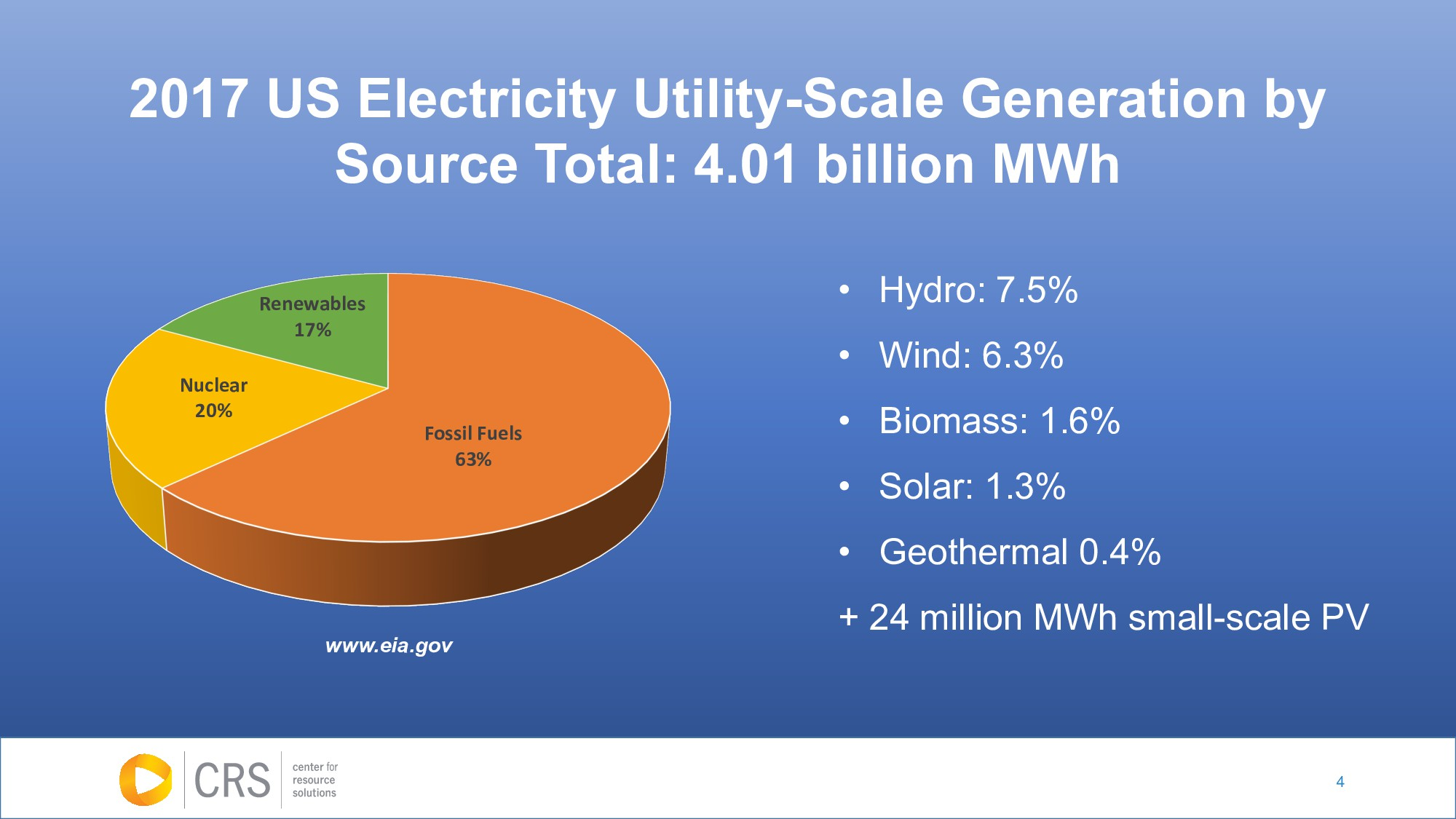 4 2017 US Electricity Utility-Scale Generation ...
