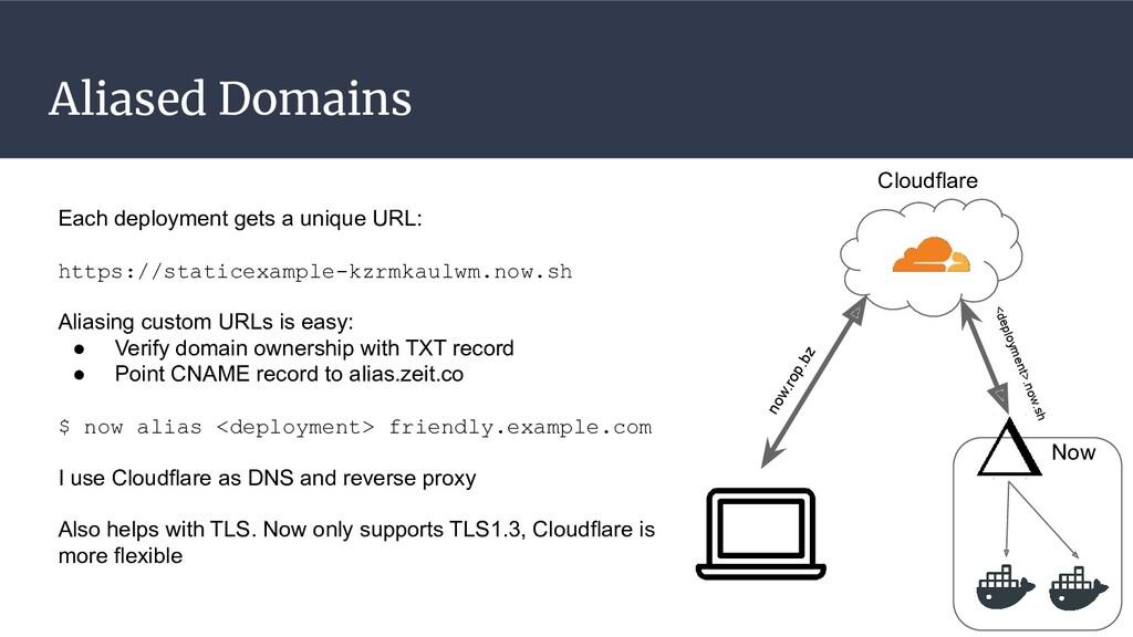 Aliased Domains Each deployment gets a unique U...