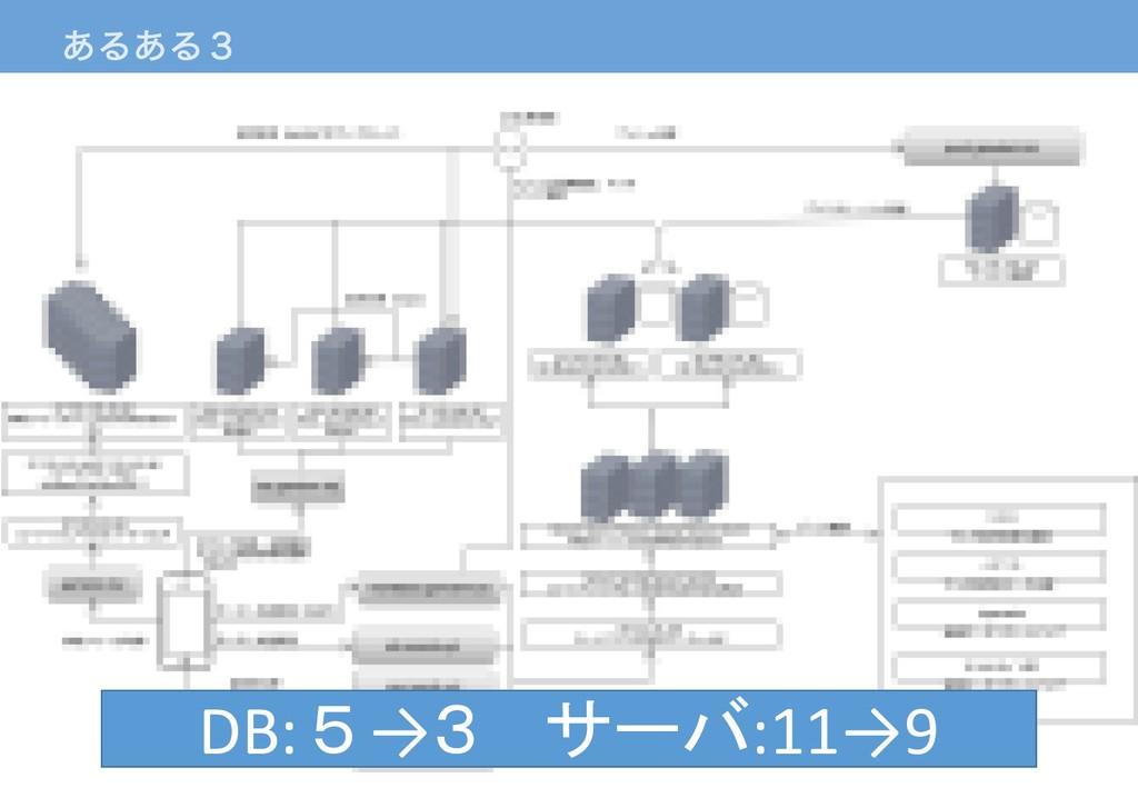 ͋Δ͋Δ̏  DB:→ :11→9