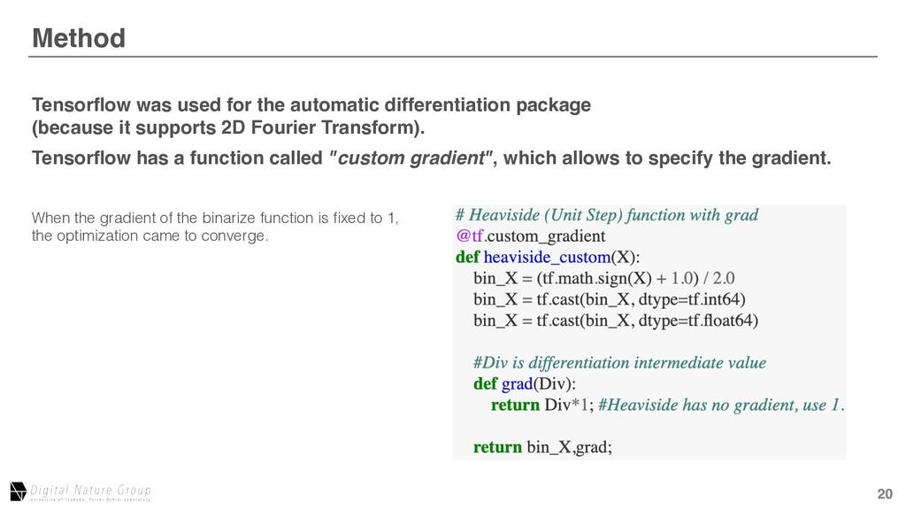 20 Method After Aberration Correction Tensorflow...