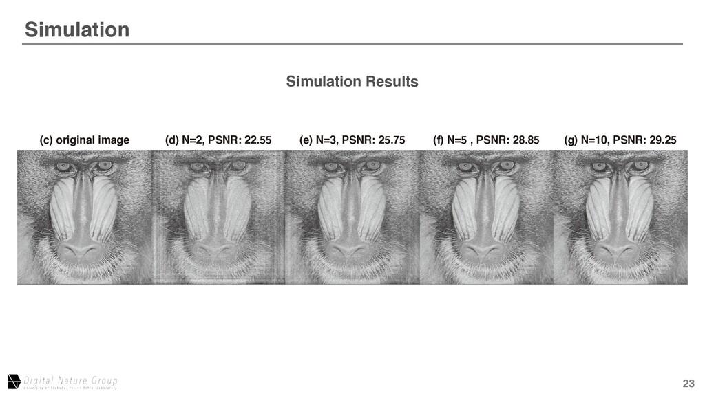 23 Simulation After Aberration Correction Simul...