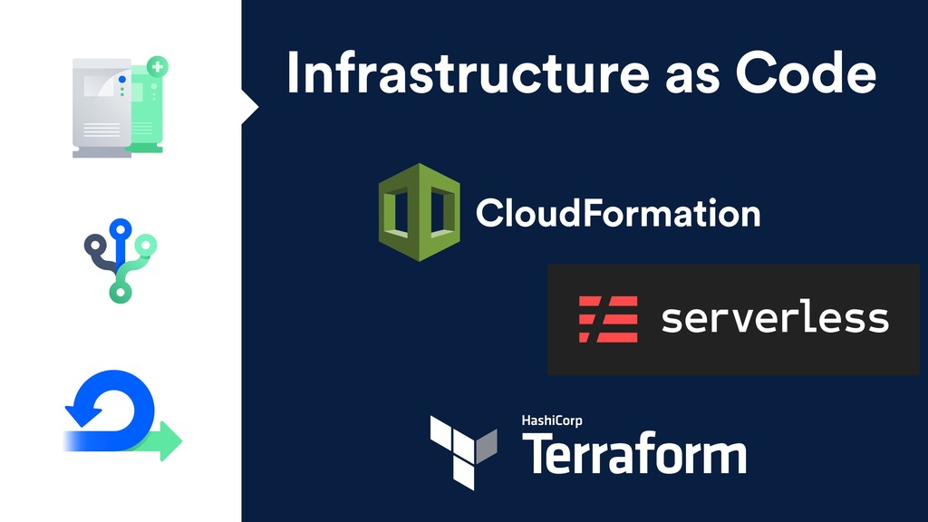 CloudFormation Infrastructure as Code