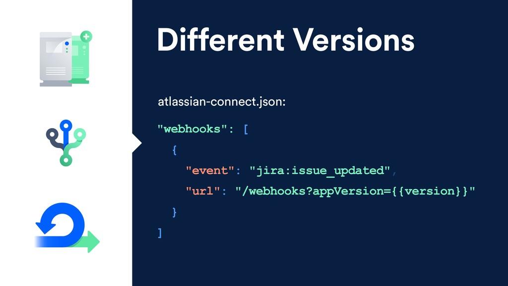 """webhooks"": [ { ""event"": ""jira:issue_updated"", ..."