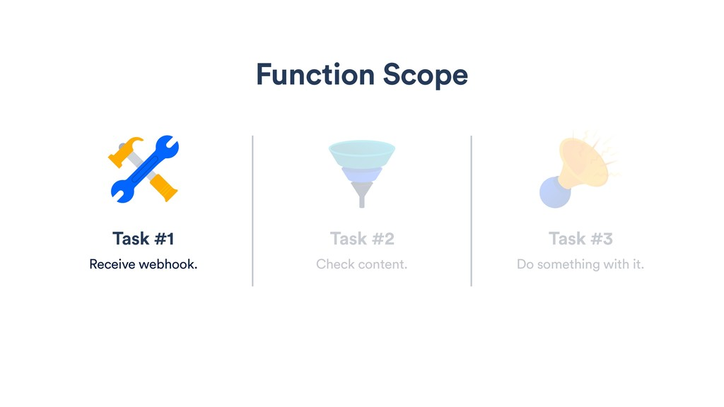Task #2 Check content. Function Scope Task #3 D...