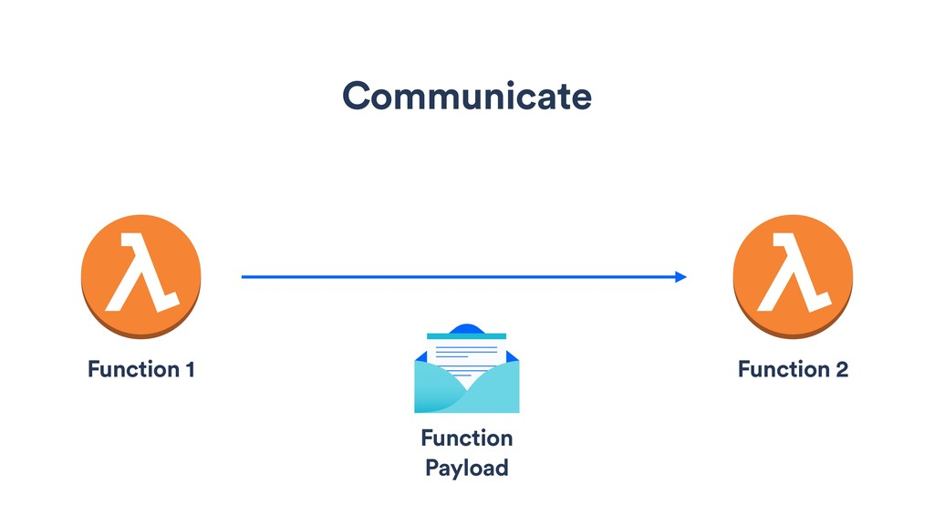 Function Payload Communicate Function 1 Functio...