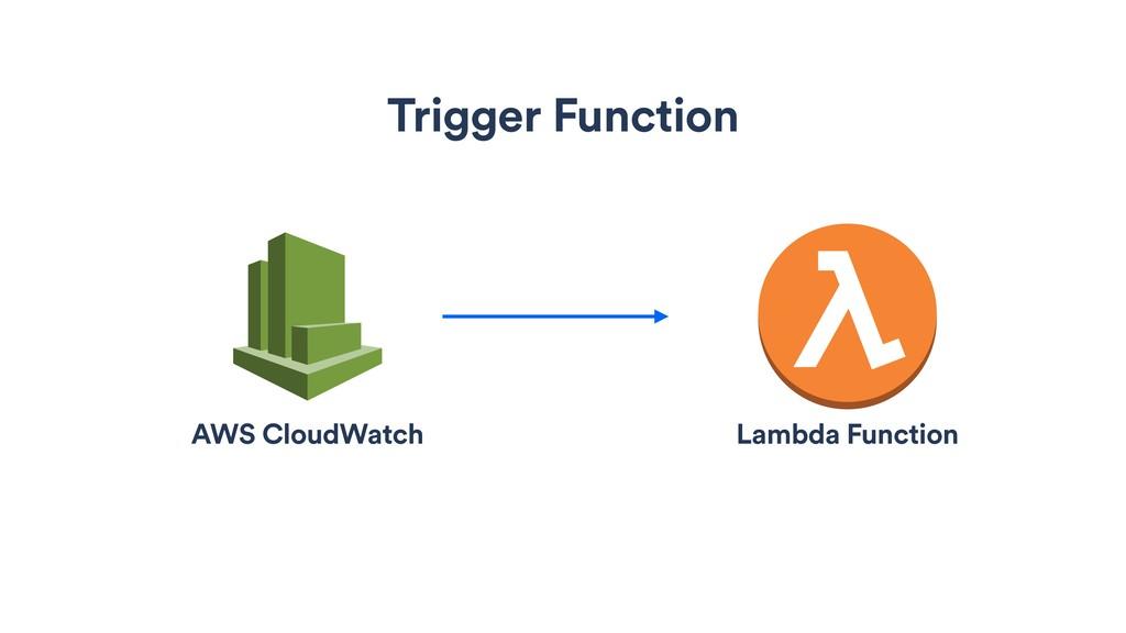 Trigger Function AWS CloudWatch Lambda Function