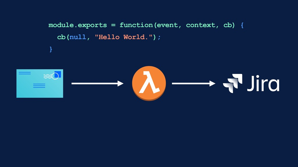 module.exports = function(event, context, cb) {...