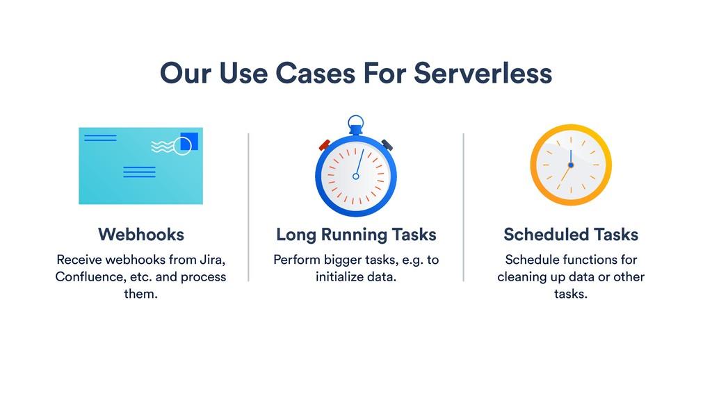 Long Running Tasks Perform bigger tasks, e.g. t...