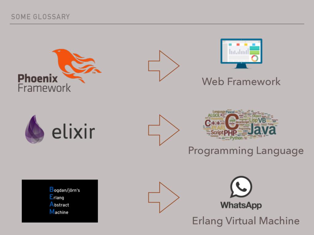 SOME GLOSSARY Web Framework Programming Languag...
