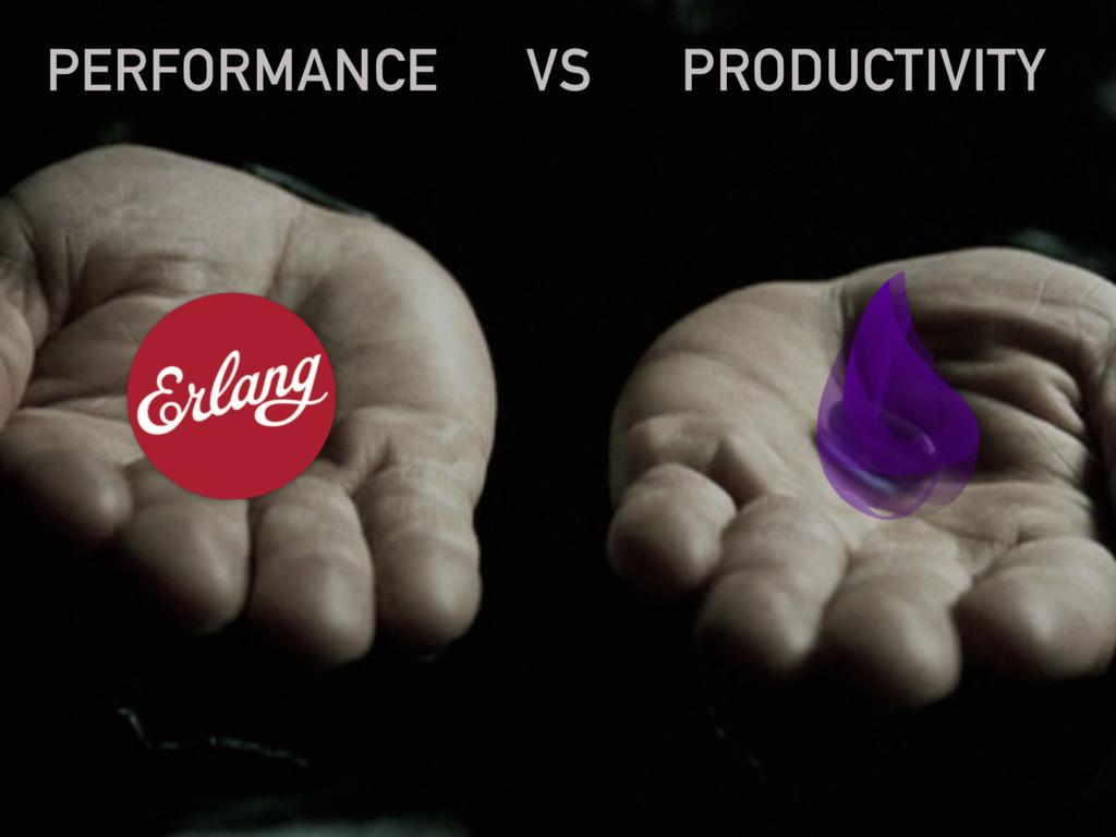 PRODUCTIVITY PERFORMANCE VS
